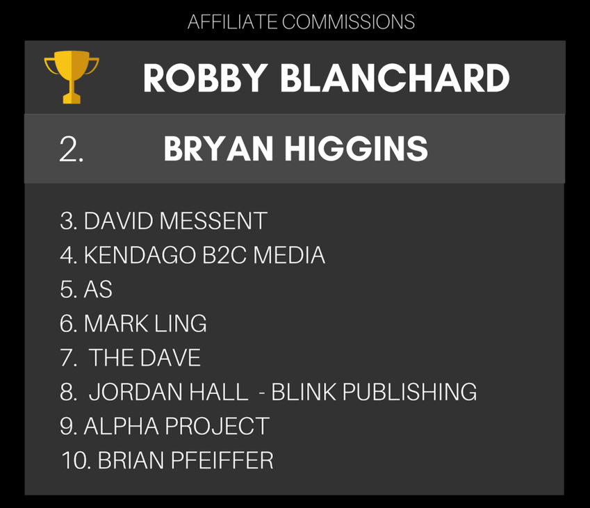 robby-blanchard-clickbank-leaderboard